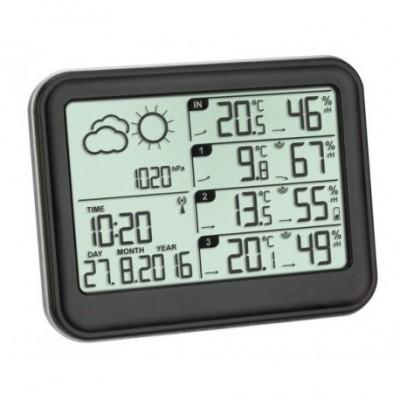 Estacion meteorologica...